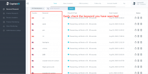 Guide To Use Keyword Research Tool